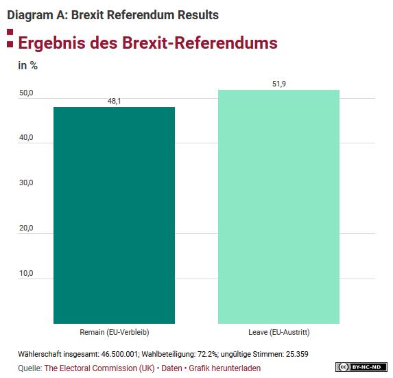 Europawahl 2019 Mehrsprachig